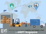 Học ngành Logistics and Supply chain tại Học viện AMITY Singapore có phải là lựa chọn tối ưu